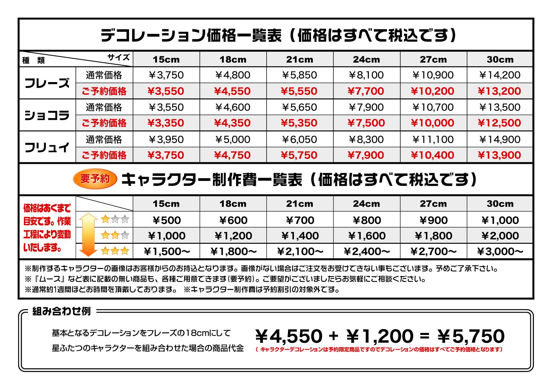 キャラクターデコレーション価格一覧表バナー