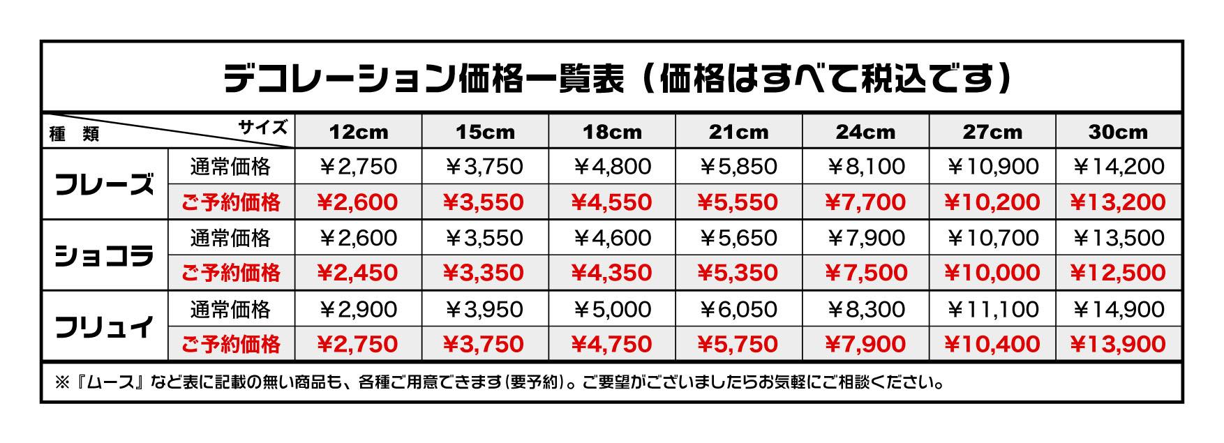 デコレーション価格一覧表バナー